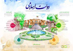 اینفوگرافیك | دولت اسلامی