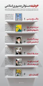 ۶ وظیفه مسئولان جمهوری اسلامی