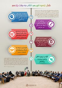 اینفوگرافیک  شش توصیه رهبر انقلاب به دولت یازدهم