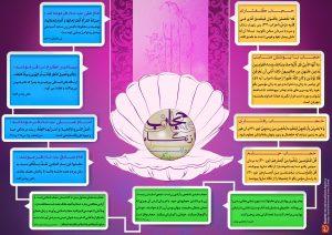 اینفوگراف حجاب و عفاف از نگاه قرآن، روایات و بزرگان