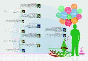 اینفوگرافی مأموریت جوان مؤمن انقلابی برای پیشرفت کشور