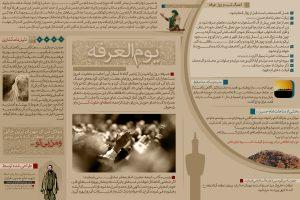 یوم العرفه + اینفوگرافی