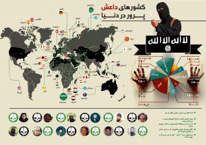 اینفوگرافی: کشورهای داعش پرور در دنیا