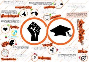 جنبش های دانشجویی در دیدگاه رهبر انقلاب