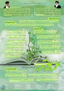اینفوگرافی علم و علم آموزی در مفاتیح الحیات