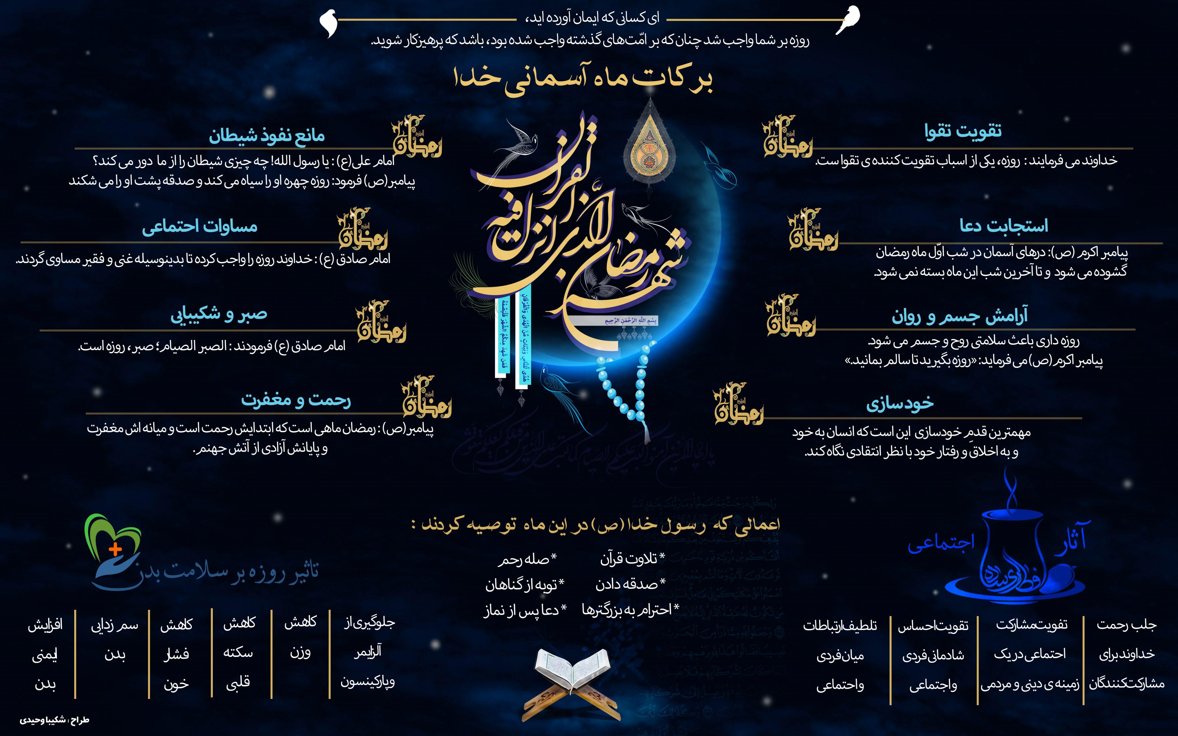 برکات ماه رمضان